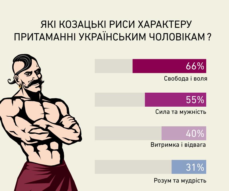 Козацька рада, графіка_5