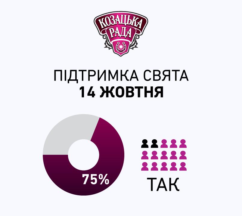 Козацька рада, графіка_1