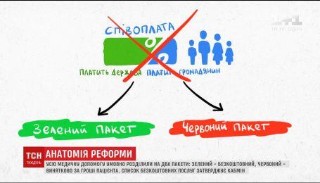 Гроші за пацієнтом та загальний тариф: що потрібно знати українцям про реалізацію медичної реформи