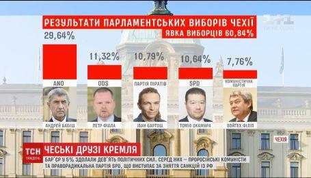 """Популистская партия """"чешского Трампа"""" получила большинство голосов на выборах в парламент"""