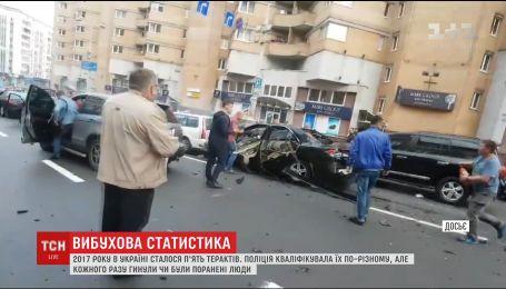 Печальная статистика терактов в Украине с начала 2017 года