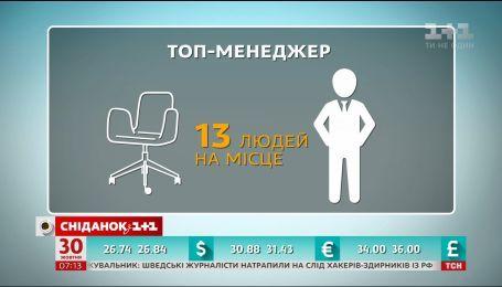 На украинском рынке топ-менеджеров возникла самая большая конкуренция