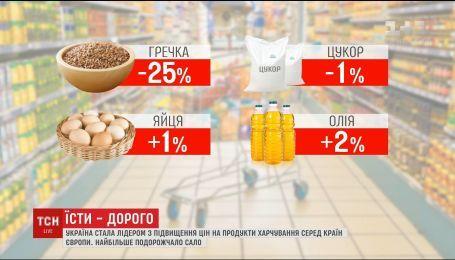 Україна стала лідером з підвищення цін на продукти харчування серед країн Європи