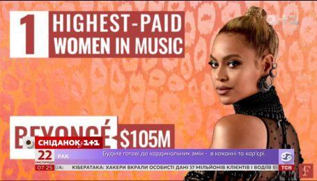 Бейонсе очолила список найбільш високооплачуваних жінок у музиці