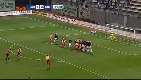 Заря - Зирка -1:0. Видео-анализ матча