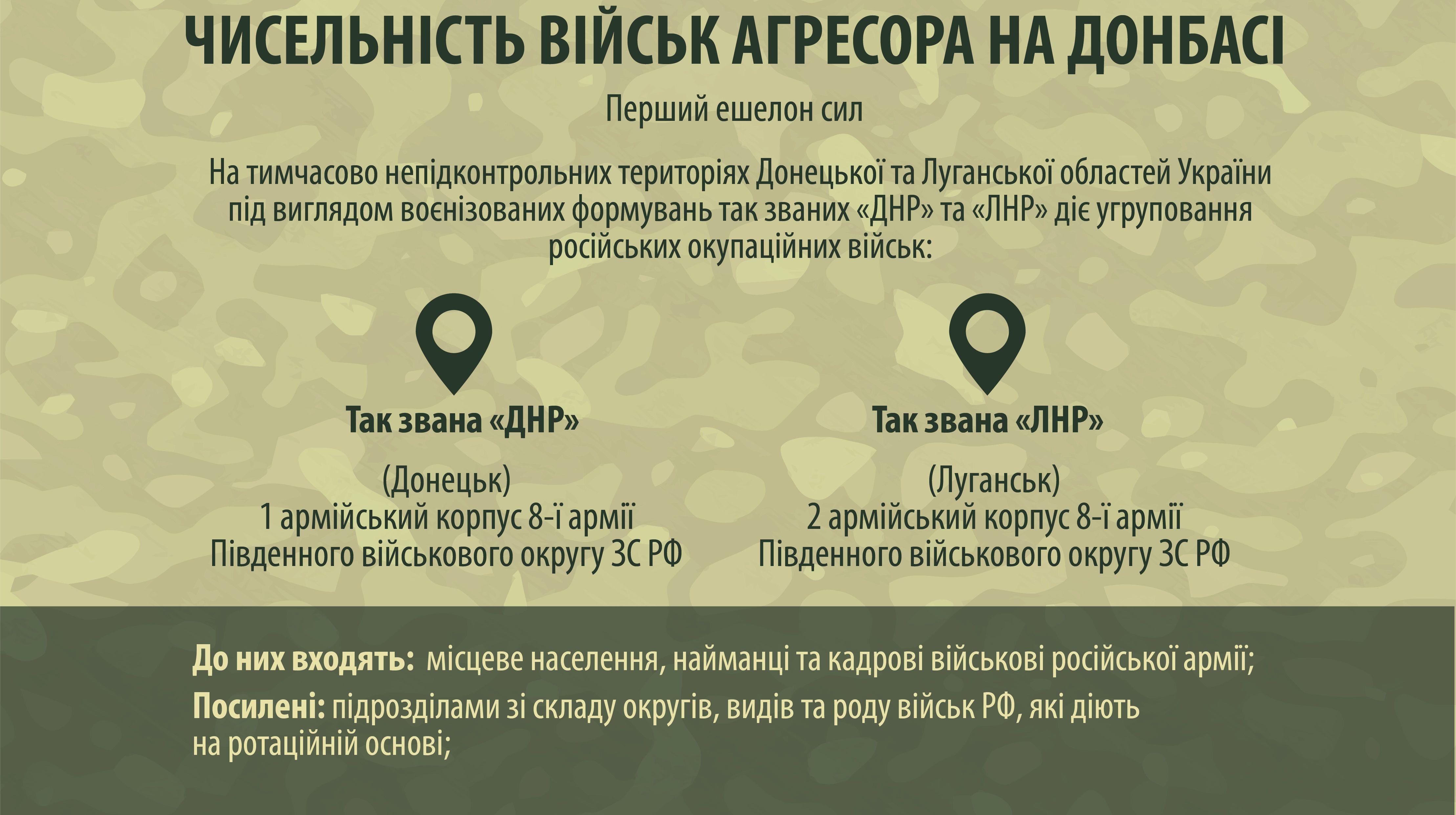 Аваков розповів, скільки техніки і військ РФ на Донбасі_1