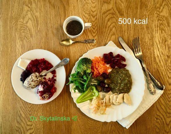 Сніданок дієтолога