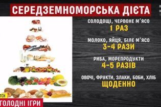 """""""Холивар"""" веганов и мясоедов: антрополог попытался примирить стороны другой диетой"""
