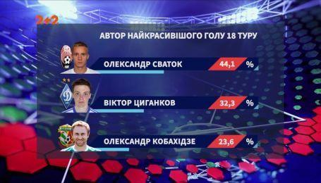 Александр Сваток забил самый крутой гол 18 тура