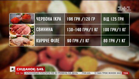 Топ-5 новорічних продуктів, вартість яких зросте