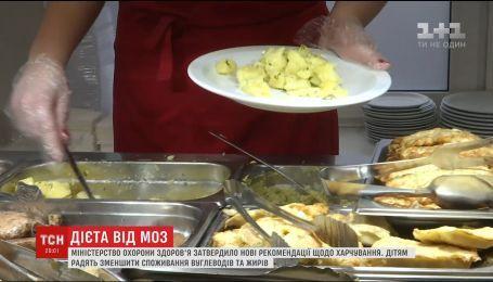 МОЗ затвердило нові рекомендації щодо добової норми споживання їжі