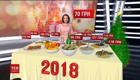 Новогодний стол 2018 обойдется почти вдвое дороже, чем в прошлом году