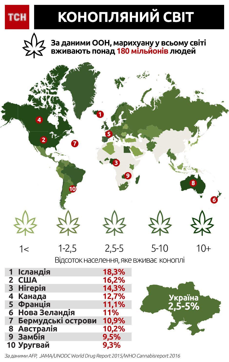 де найбільше вживають марихуану. інфографіка