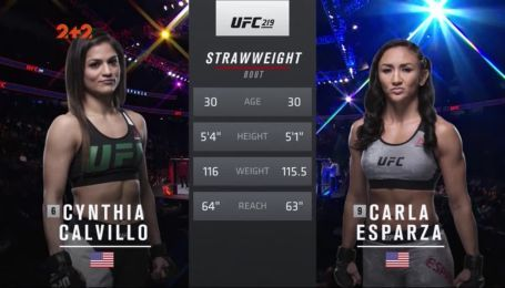 UFC 219. Карла Еспарза - Сінтія Калвільо. Відео бою