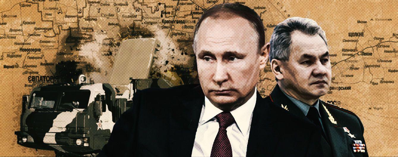 """Мнимая """"украинская угроза"""" для Крыма"""