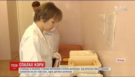 У Польщі українські працівники захворіли на кір
