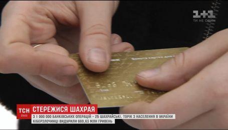 За прошлый год из населения Украины киберпреступники выманили почти 670 миллионов гривен