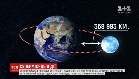 """Застереження астрологів і поради лікарів: чого очікувати від входу Землі в """"коридор затемнень"""""""
