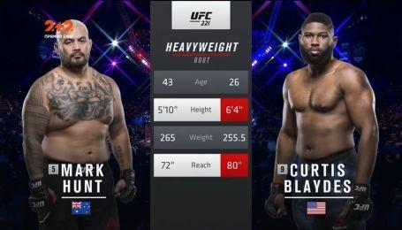 UFC 221 из Австралии. Марк Хант - Кертис Блейдс. Видео боя