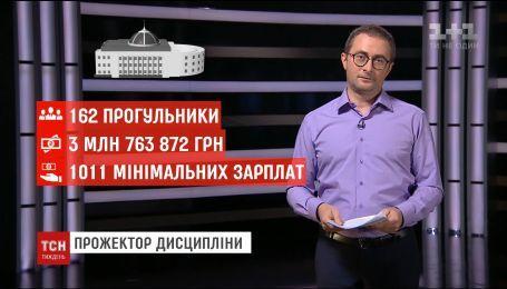 Календарь недели: секс-скандал с участием российских олигархов и резкость украинского премьера