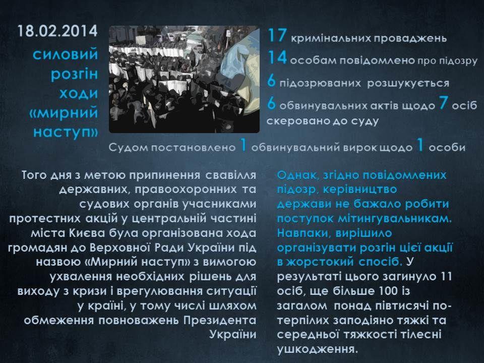 розслідування вбивст на Майдані_3