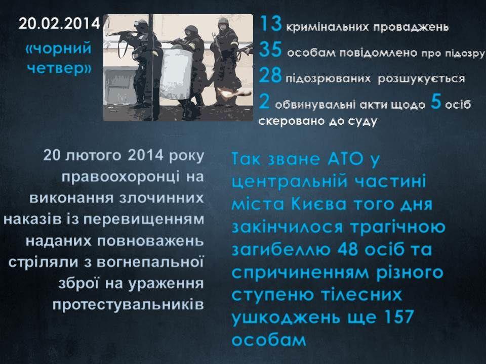 розслідування вбивст на Майдані_5