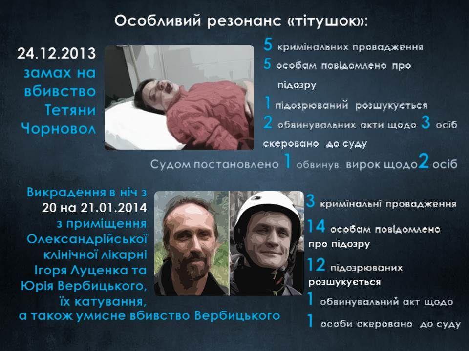 розслідування вбивст на Майдані_6