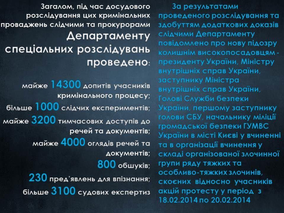 розслідування вбивст на Майдані_8