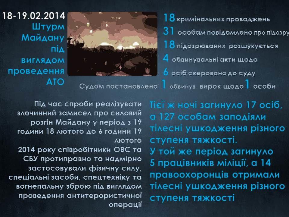 розслідування вбивст на Майдані_4