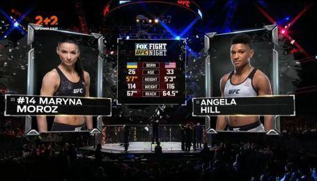 UFC. Марина Мороз - Енджела Хілл. Відео бою