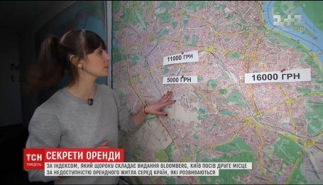 Игра без правил: почему украинцы переплачивают при аренде жилья