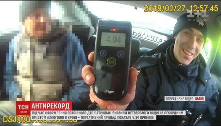 Львів'янин у 24 рази перевищив допустиму норму алкоголю в крові