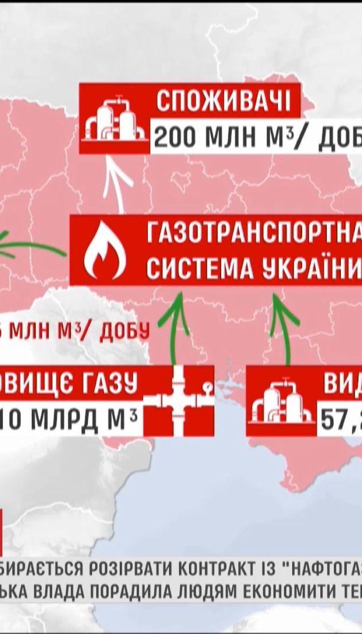 """Розірванням договору з """"Нафтогазом"""" Москва довела, що здатна грати проти себе"""