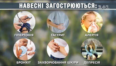 Як пережити весняне загострення хвороб - невропатолог Володимир Мельник