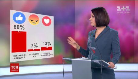 Українці відповіли, чи хочуть скасування святкування Міжнародного жіночого дня