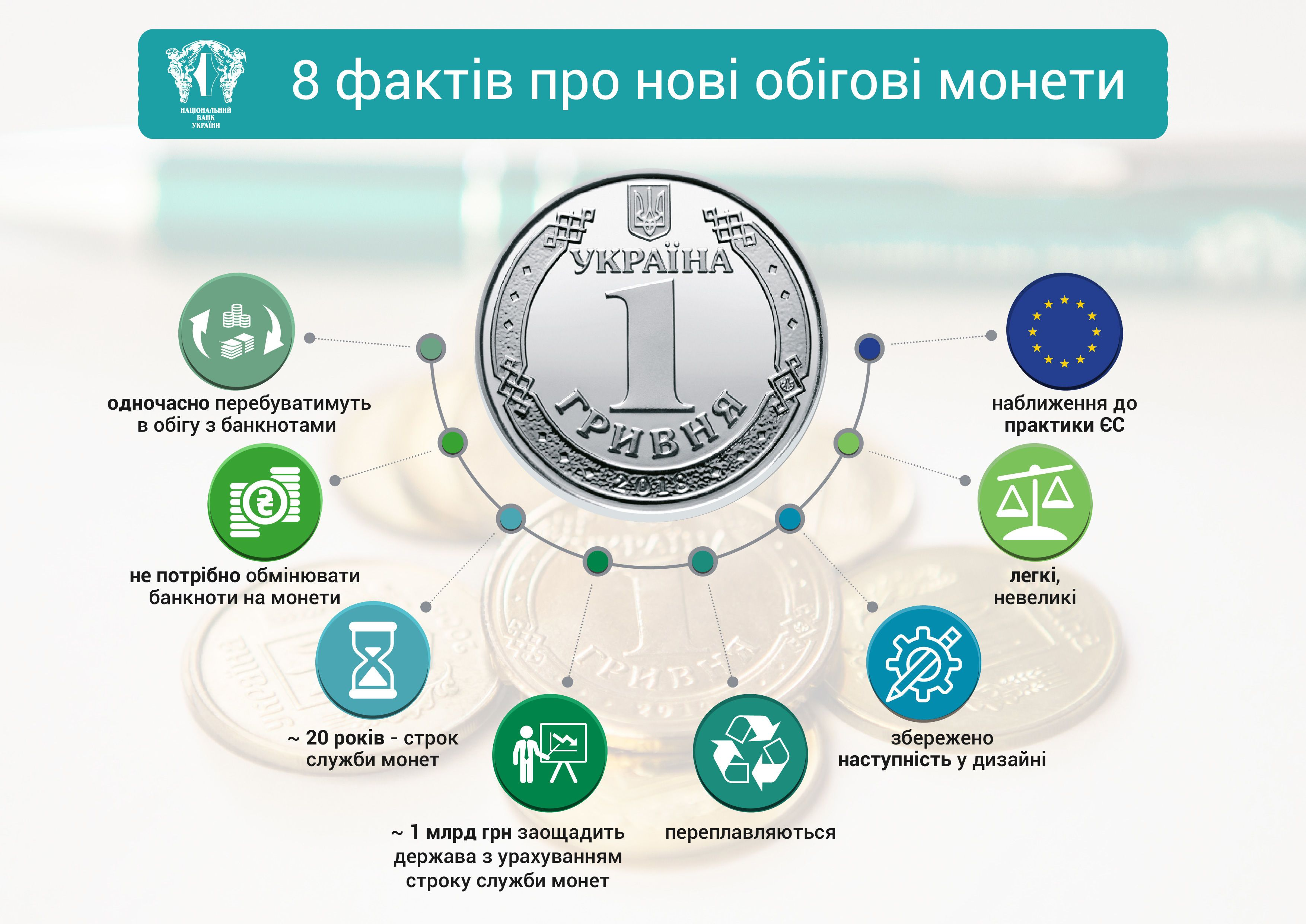 нові монети2