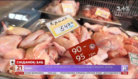 Що відбувається з цінами на м'ясо, та як ним правильно запасатися