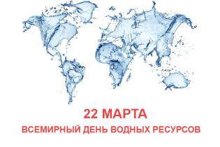 Закулисье производства бутилированной воды