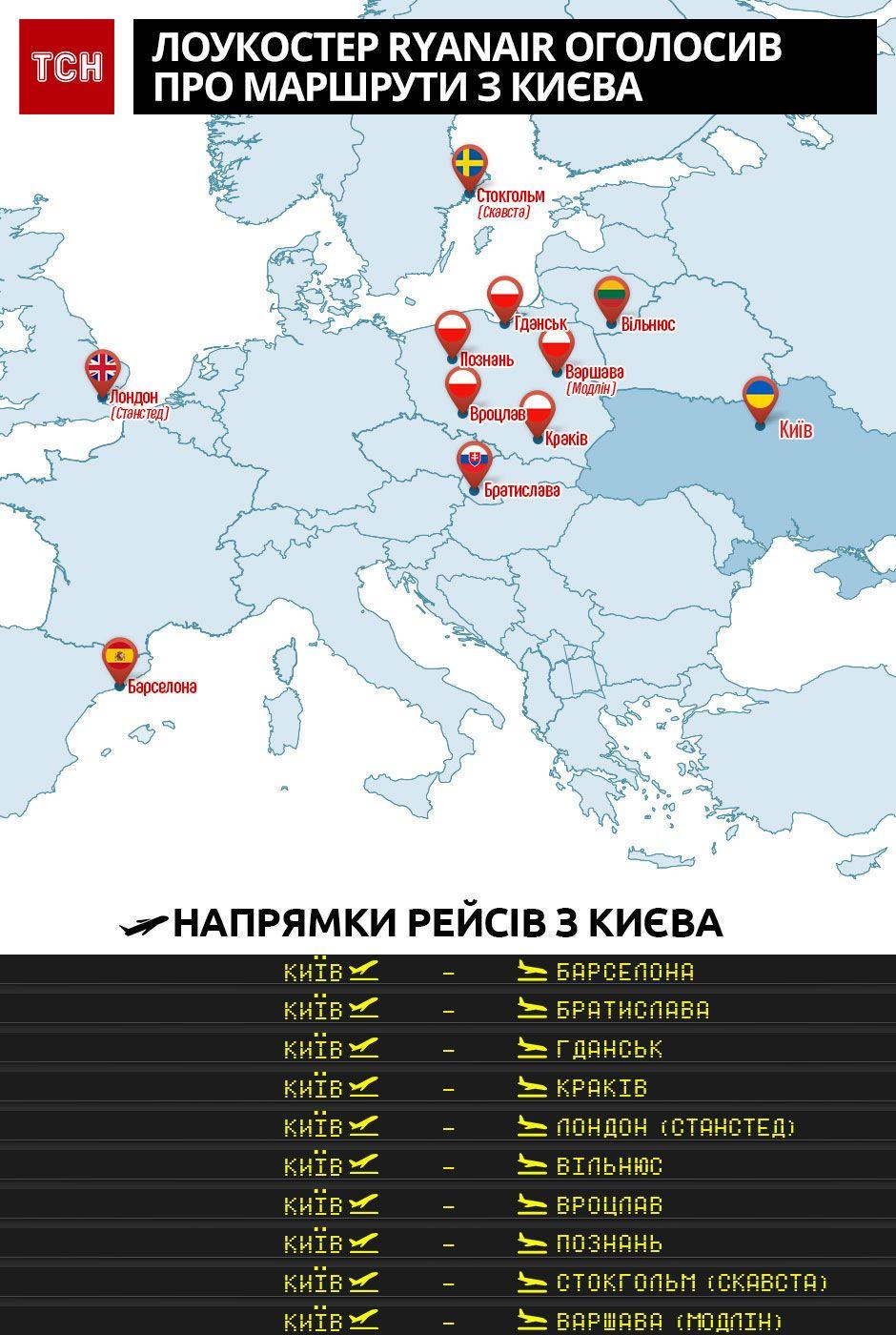 Інфографіка. Маршрути з Києва (Ryanair)