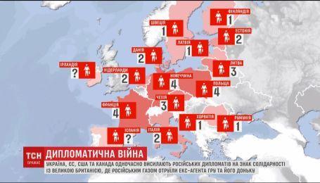 США наказали полишити свою територію 60 співробітникам російських дипустанов