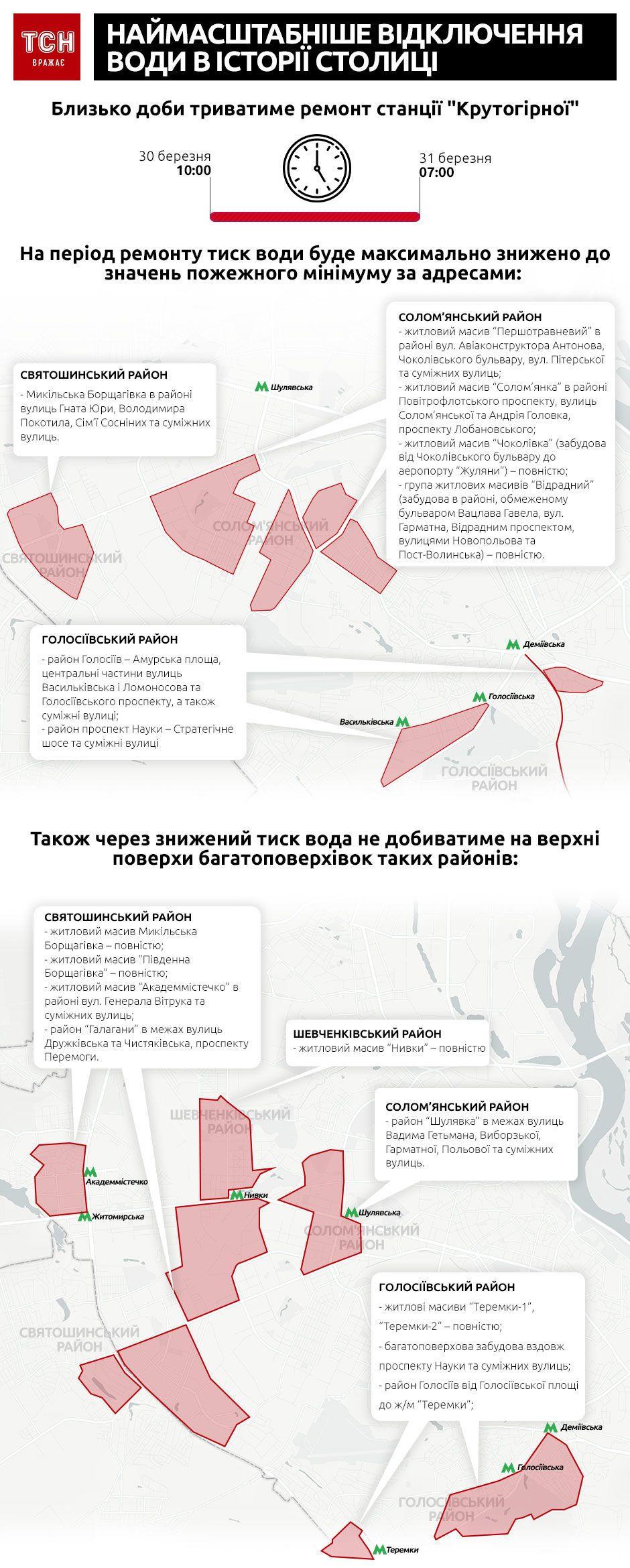 наймасштабніше відключення води у Києві, інфографіка