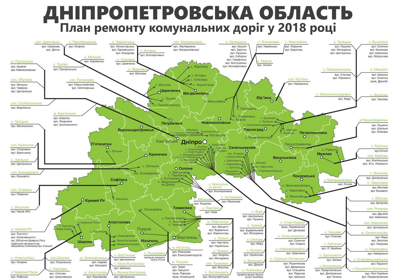 Карта ремонта Дніпропетровщнина