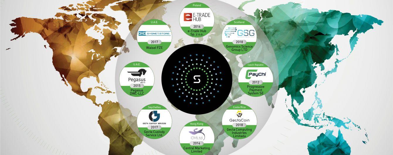 Сообщество Synterium – ваш проводник в мире инноваций и научных достижений