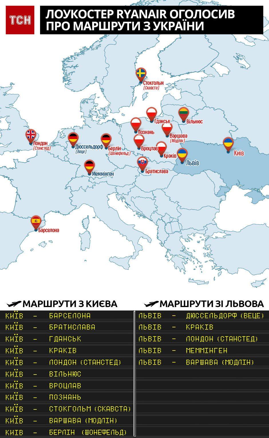 ryanair, україна, інфографіка