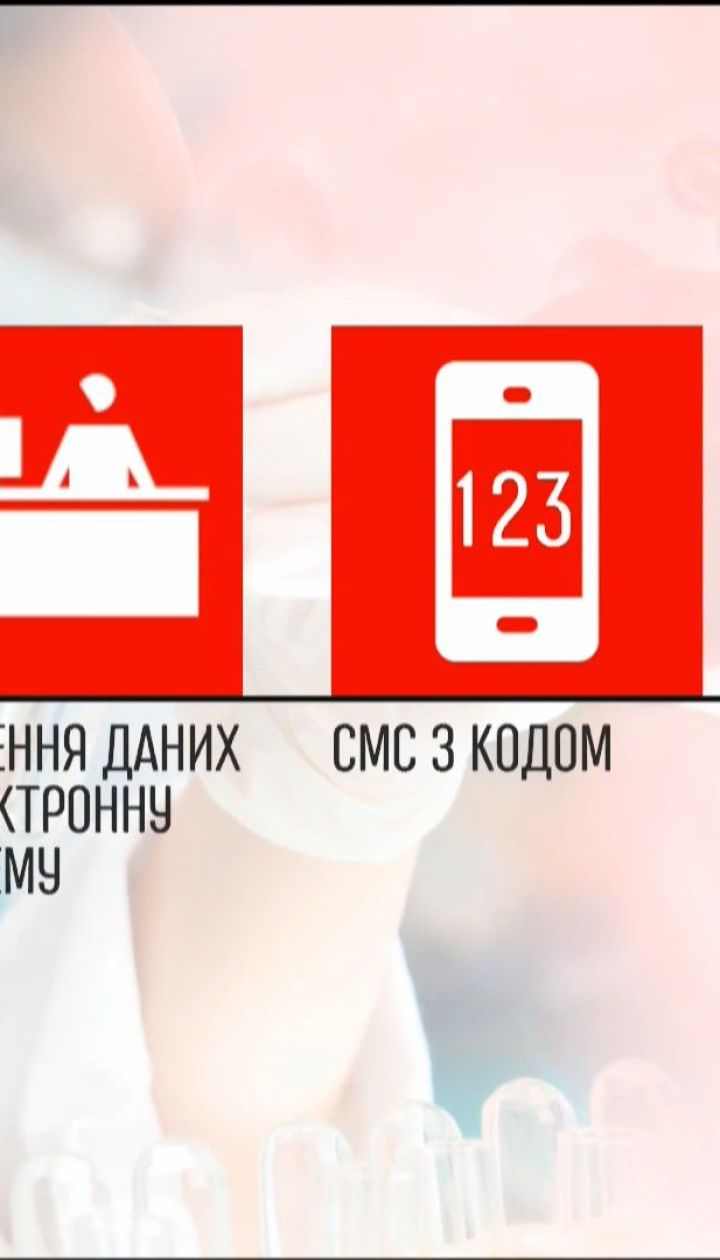 МОЗ відповіло на болючі питання українців щодо медреформи
