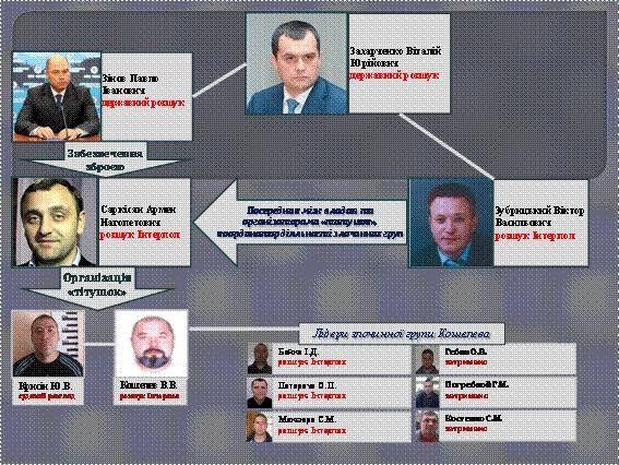 Армен Саркісян