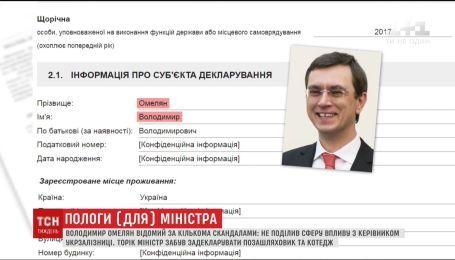Бесплатные роды жены Омеляна в США заставили украинцев внимательнее присмотреться к его декларации