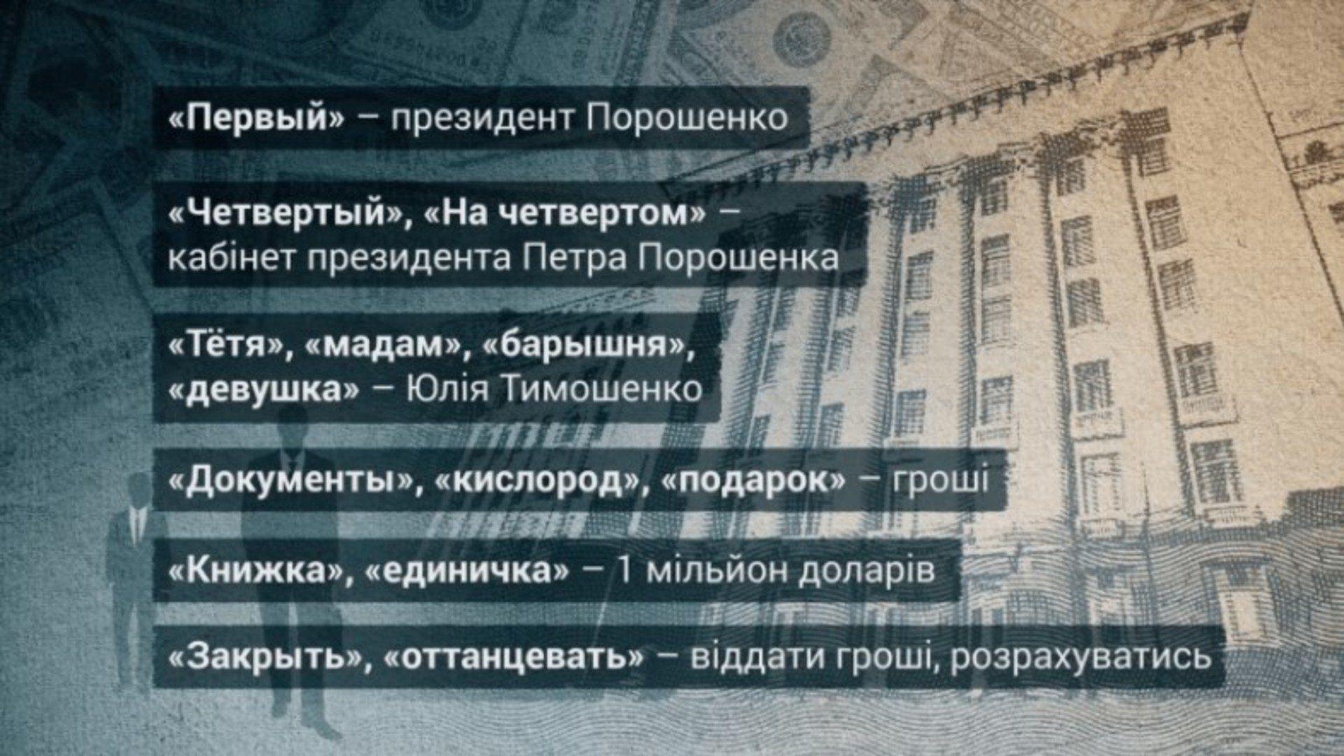 Онищенко листування
