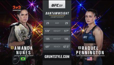 UFC 224. Аманда Нуньес - Ракель Пеннингтон . Видео боя