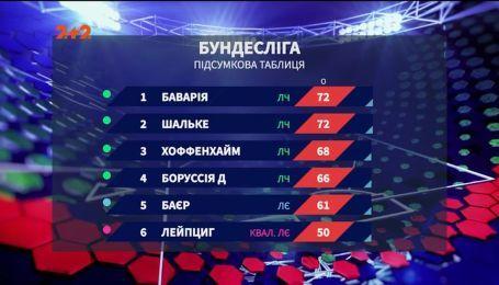 Українці в Бундеслізі: і Коноплянка, і Ярмоленко пройшли в Лігу Чемпіонів наступного сезону